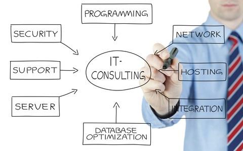Tips Mencari Perusahaan Jasa Konsultan IT Yang Tepat